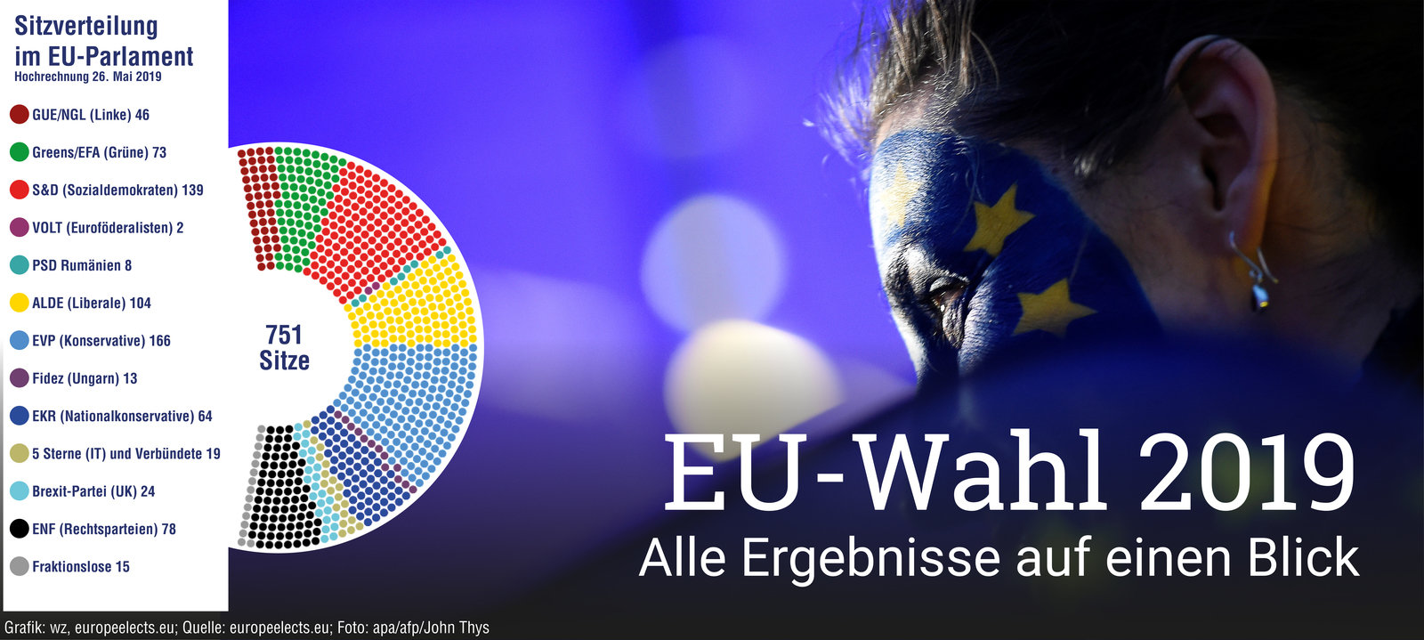 EU-Wahl-Dashboard